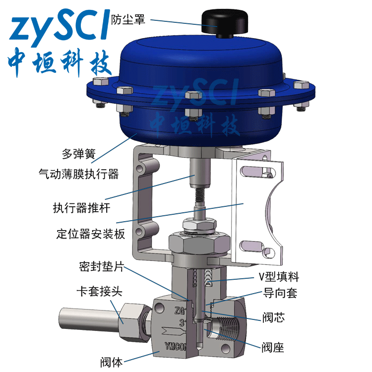 ZXPE气动薄膜小流量调节阀