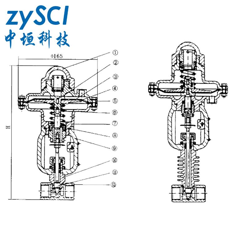 ZMA/BY-64(ZMAP-100)型气动薄膜小流量调节阀