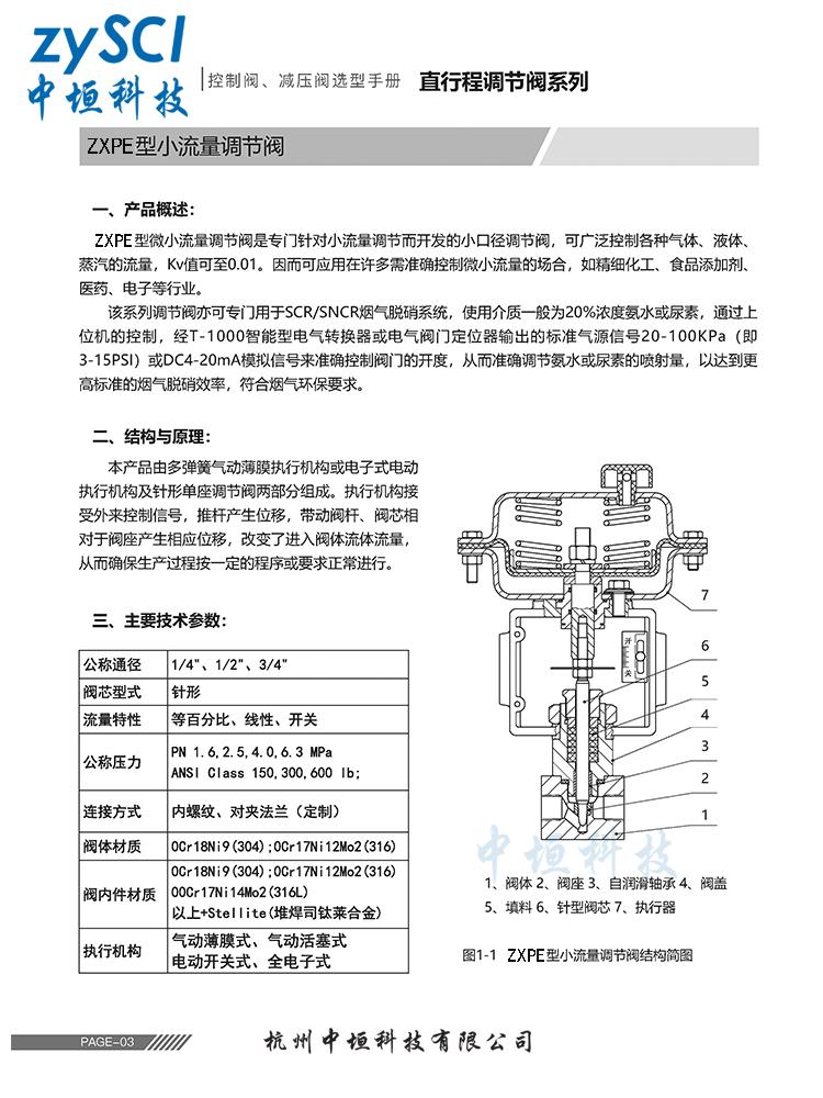 ZXPE-100气动薄膜高精度高压小流量针阀