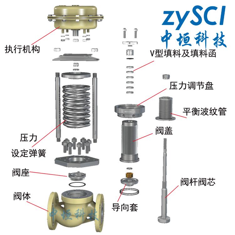 ZZYP自力式压力调节阀爆炸图